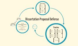 PhD Thesis Proposal and Oral Defense Presentation
